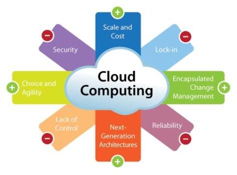 Avantages et inconvenients du Cloud Computing - formation informatique et ressources humaines - JL Gestion - bruxelles