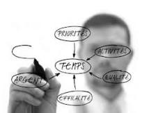 Organisation - Formation informatique et ressources humaines - JL Gestion - bruxelles