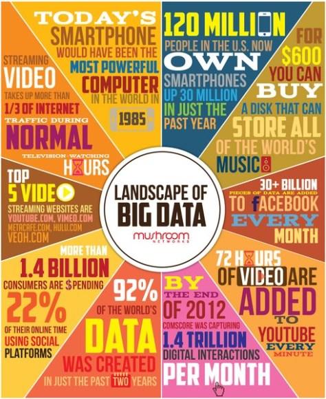 big data - formation informatique et ressources humaines - JL Gestion - bruxelles