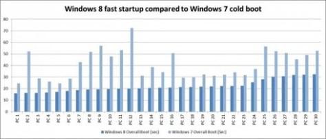 utilisation Windows 7 - 8 - formation informatique et ressources humaines - JL Gestion - bruxelles