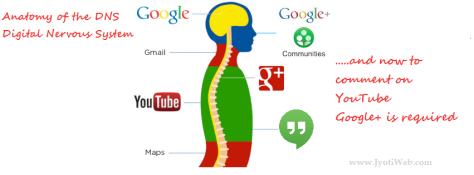 Google plus et les autres reseaux sociaux - formation informatique et ressources humaines - JL Gestion - bruxelles