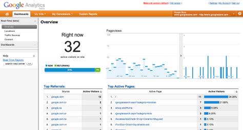Print screen d un rapport en temps reel sur google analytics