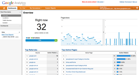 Print screen d un rapport en temps reel sur google analytics