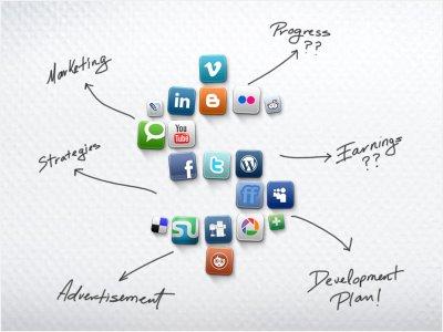 stratégie réseaux sociaux - JL Gestion bruxelles